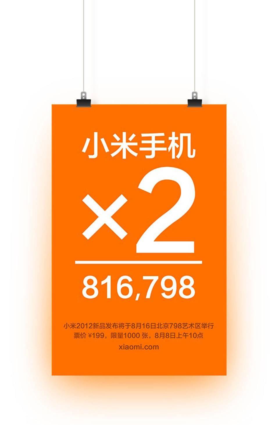 8 év – 7 kép (2011-2018). A Xiaomi sztori a reklámkampányokon át (3)